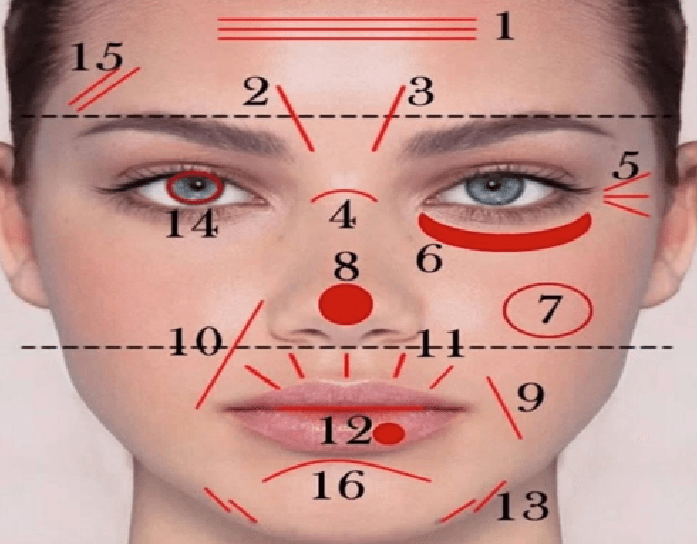 Sinais do rosto podem significar muito sobre sua saúde.