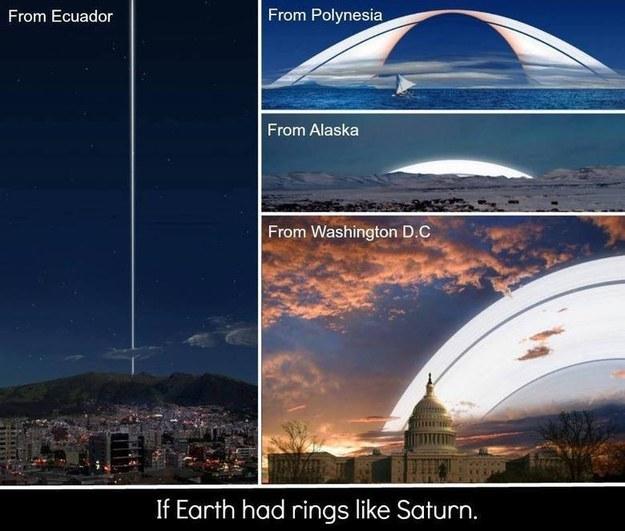Visão que teríamos se a terra tivesse anéis como Saturno.