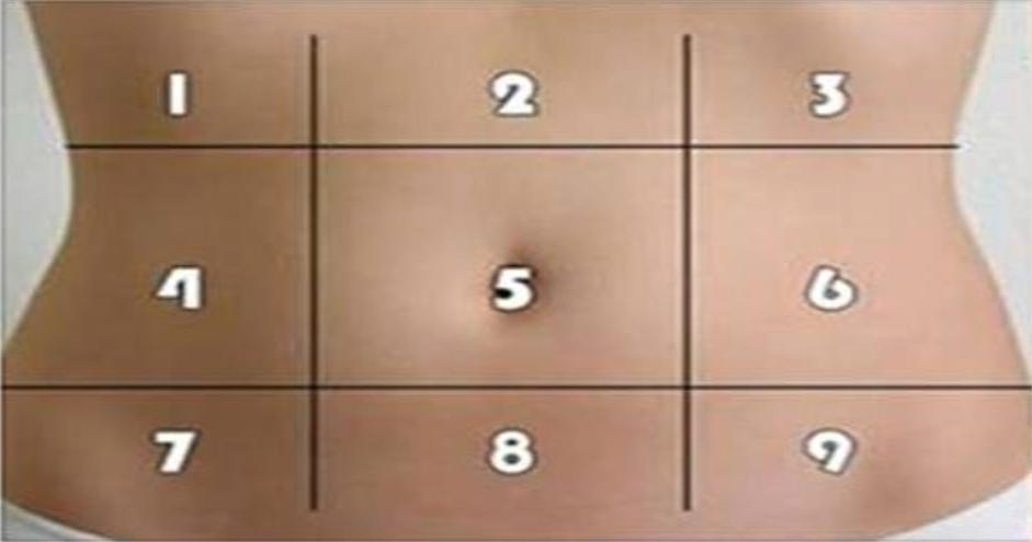 Mapa abdominal